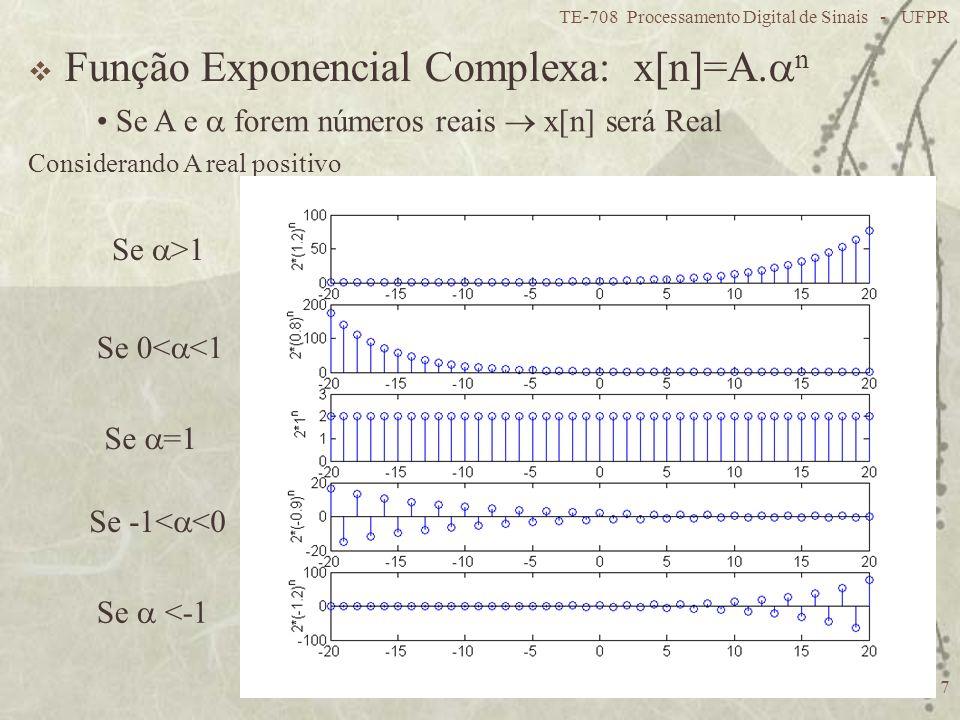 Função Exponencial Complexa: x[n]=A.n